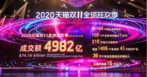 2020年中国市場最大の一大イベントW11 中国市場で成功するための方法